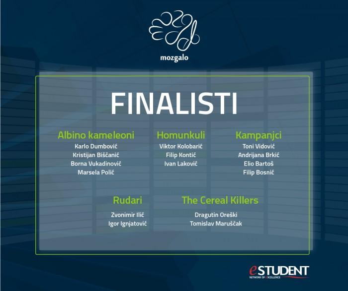 mozgalo_fb_finalisti