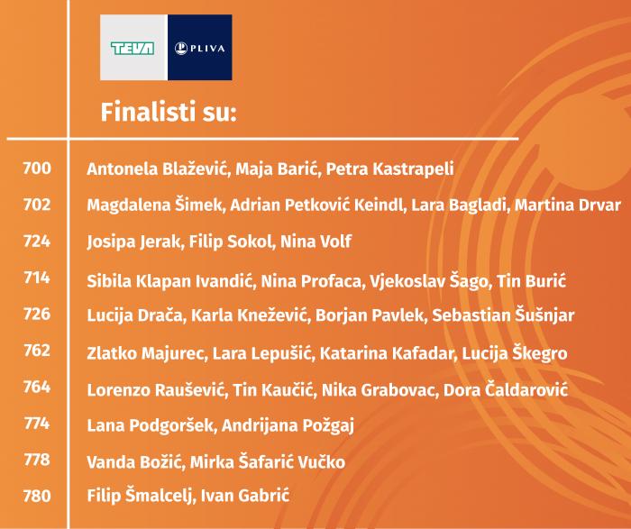 finalisti-03