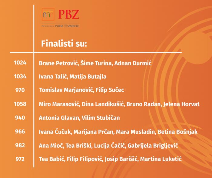 finalisti_PBZ_Artboard_2
