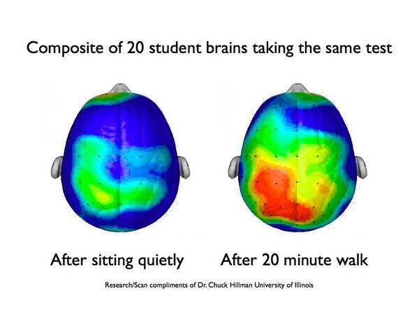 walk-before-exam