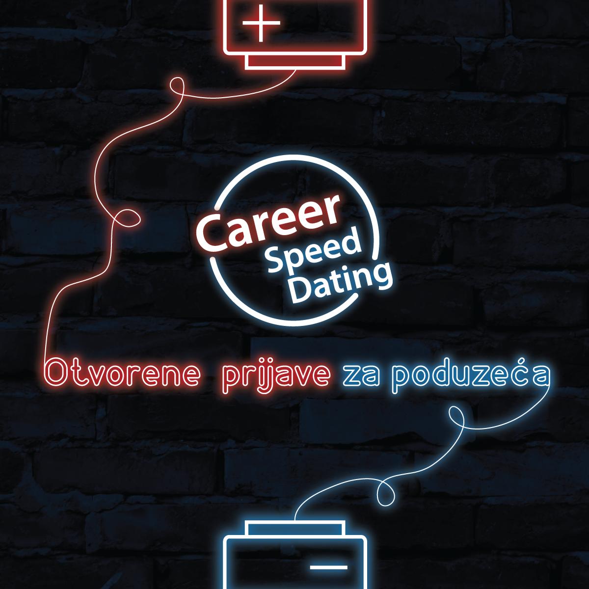 Zabavna pitanja speed dating